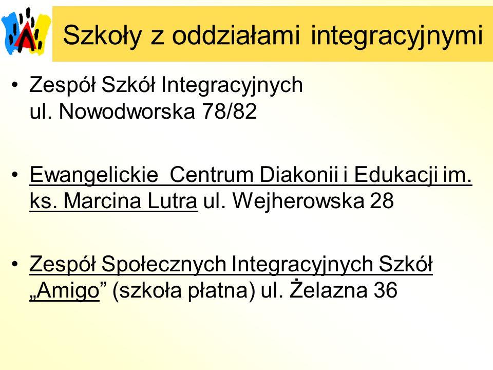 Szkoły z oddziałami integracyjnymi Zespół Szkół Integracyjnych ul.