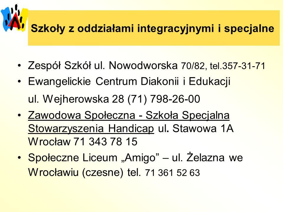 Szkoły z oddziałami integracyjnymi i specjalne Zespół Szkół ul.