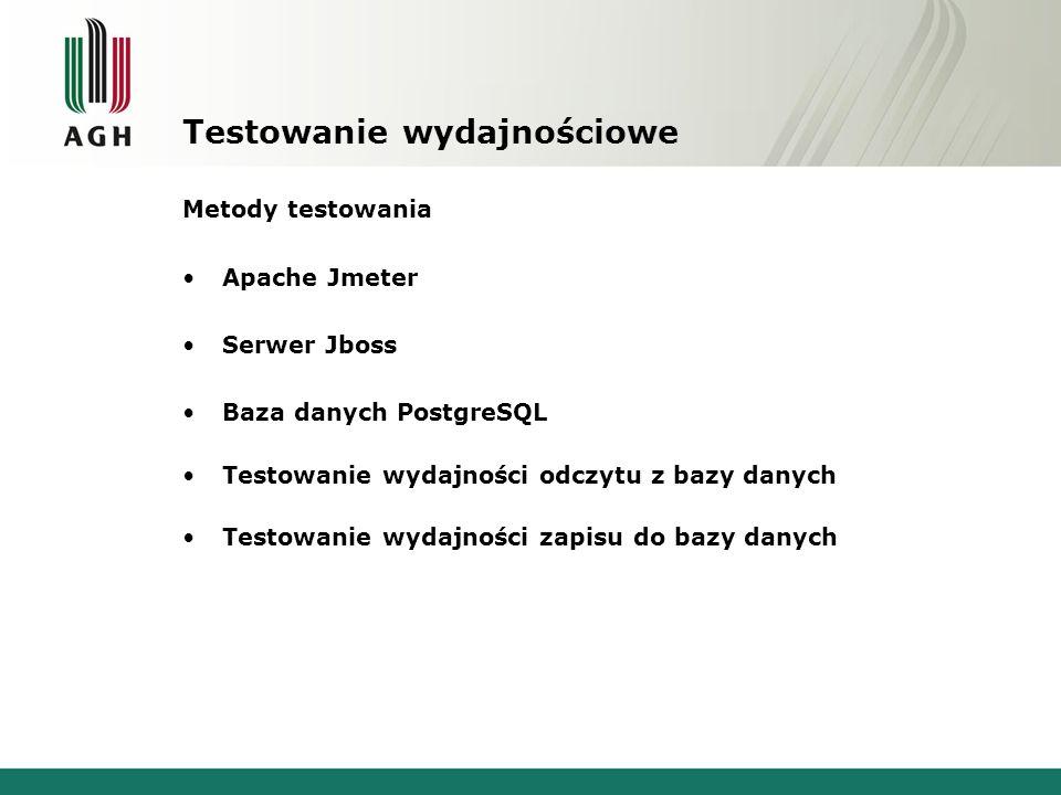 Testowanie wydajnościowe Metody testowania Apache Jmeter Serwer Jboss Baza danych PostgreSQL Testowanie wydajności odczytu z bazy danych Testowanie wydajności zapisu do bazy danych