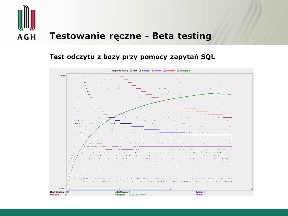 Testowanie ręczne - Beta testing Test odczytu z bazy przy pomocy zapytań SQL