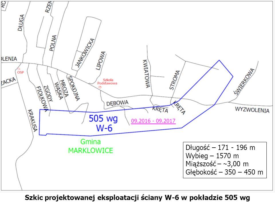 Szkic projektowanej eksploatacji ściany W-6 w pokładzie 505 wg Długość – 171 - 196 m Wybieg – 1570 m Miąższość – ~ 3,00 m Głębokość – 350 – 450 m