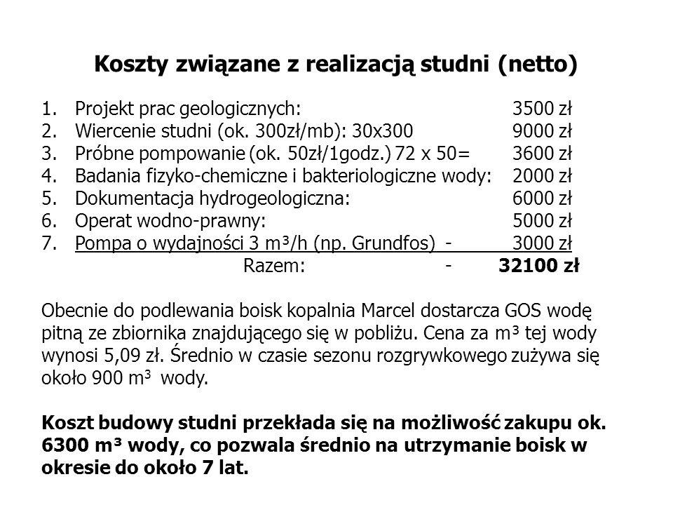 Koszty związane z realizacją studni (netto) 1.Projekt prac geologicznych:3500 zł 2.Wiercenie studni (ok.