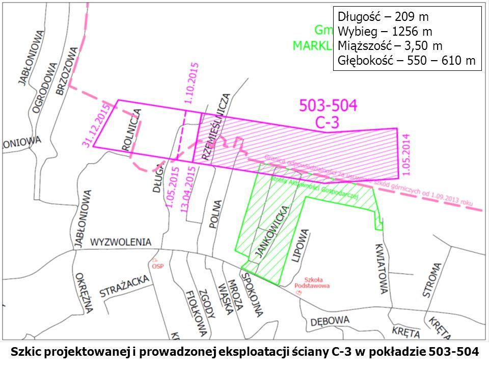 Szkic prowadzonej eksploatacji ściany W-5 w pokładzie 505 wg Długość – 180 - 185 m Wybieg – 1695 m Miąższość – ~ 3,00 m Głębokość – 250 – 450 m