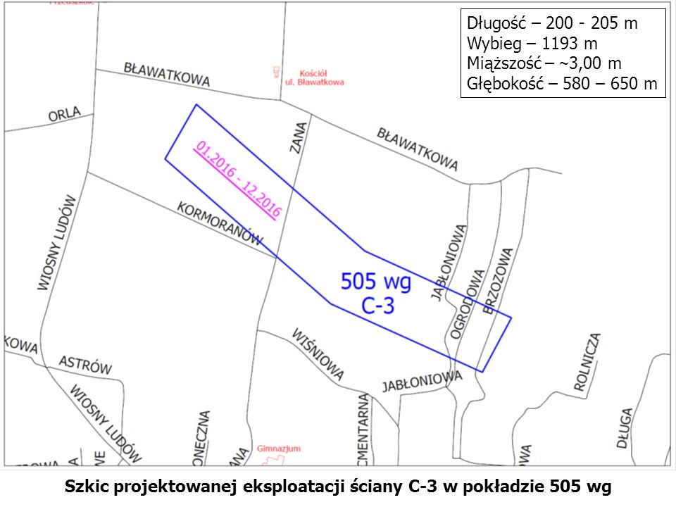 Szkic projektowanej eksploatacji ściany C-5a w pokładzie 505 wg Długość – 92 - 129 m Wybieg – 676 m Miąższość – ~ 3,00 – 4,00 m Głębokość – 330 – 370 m