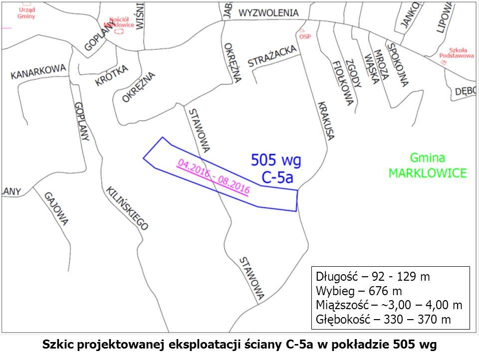 Profil podłużny ulicy Rzemieślniczej 25 mm/m 1 - 2 mm/m 20 - 40 mm/m