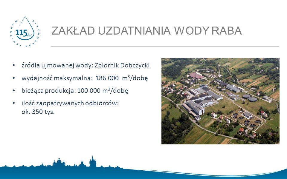 źródła ujmowanej wody: Zbiornik Dobczycki wydajność maksymalna: 186 000 m 3 /dobę bieżąca produkcja: 100 000 m 3 /dobę ilość zaopatrywanych odbiorców: ok.