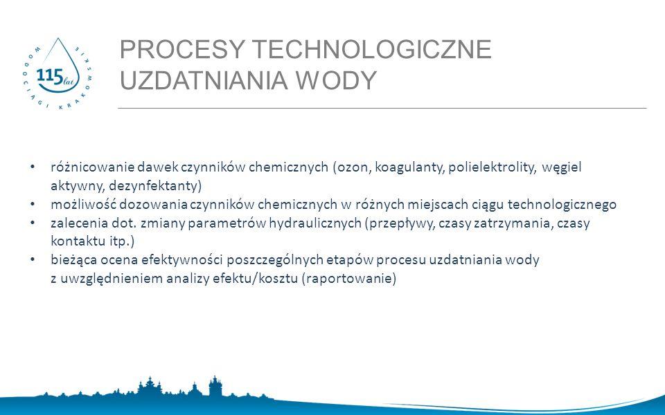 PROCESY TECHNOLOGICZNE UZDATNIANIA WODY MASA - Mobilna Automatyczna Stacja Analityczna różnicowanie dawek czynników chemicznych (ozon, koagulanty, polielektrolity, węgiel aktywny, dezynfektanty) możliwość dozowania czynników chemicznych w różnych miejscach ciągu technologicznego zalecenia dot.