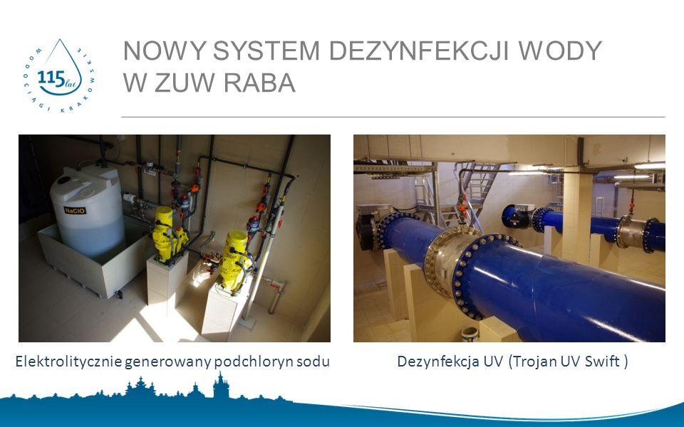 Dezynfekcja UV (Trojan UV Swift ) NOWY SYSTEM DEZYNFEKCJI WODY W ZUW RABA Elektrolitycznie generowany podchloryn sodu