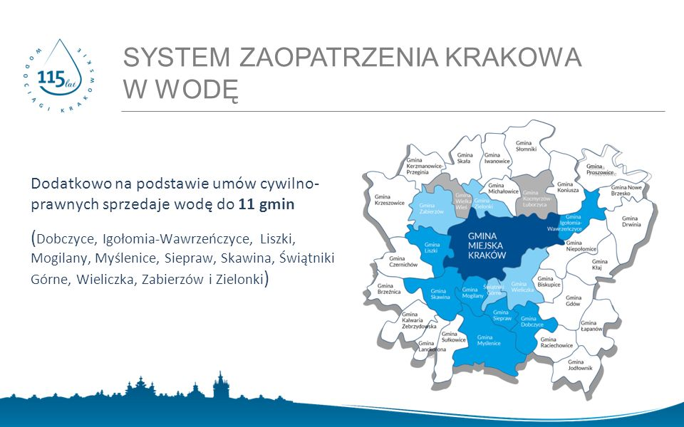 Centralne Laboratorium MPWiK S.A. Kraków Pracownia Mikrobiologiczna