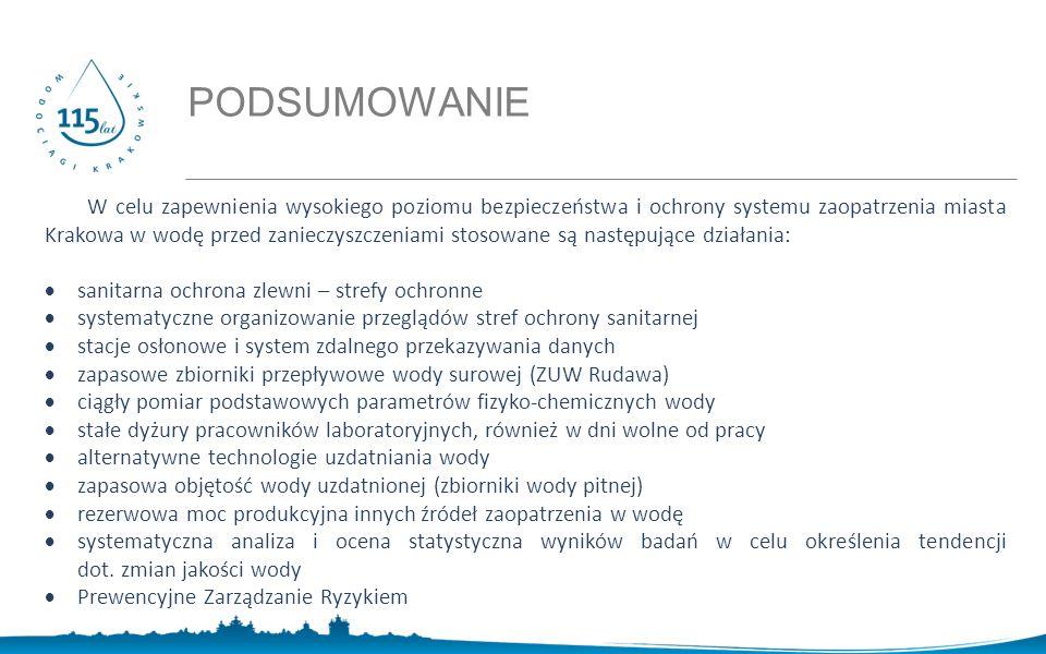 PODSUMOWANIE W celu zapewnienia wysokiego poziomu bezpieczeństwa i ochrony systemu zaopatrzenia miasta Krakowa w wodę przed zanieczyszczeniami stosowane są następujące działania:  sanitarna ochrona zlewni – strefy ochronne  systematyczne organizowanie przeglądów stref ochrony sanitarnej  stacje osłonowe i system zdalnego przekazywania danych  zapasowe zbiorniki przepływowe wody surowej (ZUW Rudawa)  ciągły pomiar podstawowych parametrów fizyko-chemicznych wody  stałe dyżury pracowników laboratoryjnych, również w dni wolne od pracy  alternatywne technologie uzdatniania wody  zapasowa objętość wody uzdatnionej (zbiorniki wody pitnej)  rezerwowa moc produkcyjna innych źródeł zaopatrzenia w wodę  systematyczna analiza i ocena statystyczna wyników badań w celu określenia tendencji dot.