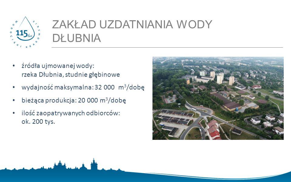 DZIAŁALNOŚĆ BADAWCZO-ROZWOJOWA W ZAKRESIE BEZPIECZEŃSTWA ZDROWOTNEGO WODY Celem nadrzędnym projektu jest ocena stanu zanieczyszczenia środowiska wodnego regionu Krakowa nowopojawiającymi się związkami (emerging contaminants, EC) oraz oszacowanie ryzyka skażenia wody pitnej w krakowskim systemie zaopatrzenia w wodę ocena emisji i stanu zanieczyszczenia związkami z grupy nowopojawiających się zanieczyszczeń (EC) wód powierzchniowych, jak również zagrożeń z tym związanych dla zaopatrzenia w wodę ocena stopnia usuwania nowopojawiających się zanieczyszczeń (EC) w procesach oczyszczania ścieków i uzdatniania wody