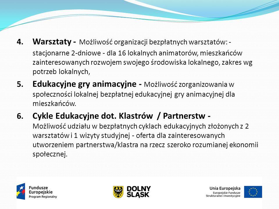 4. Warsztaty - Możliwość organizacji bezpłatnych warsztatów: - stacjonarne 2-dniowe - dla 16 lokalnych animatorów, mieszkańców zainteresowanych rozwoj