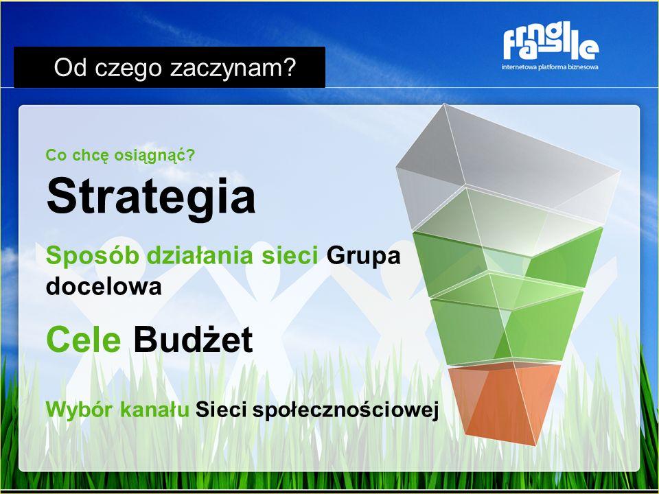 Od czego zaczynam? Co chcę osiągnąć? Strategia Cele Budżet Sposób działania sieci Grupa docelowa Wybór kanału Sieci społecznościowej