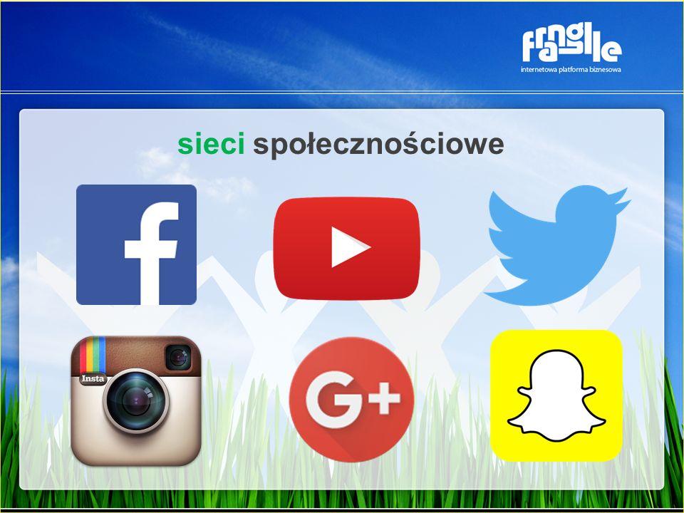 Google+ 2,5 mln Facebook 17 mln Twitter 3,5 mln Instagram 3,2 mln Snapchat 1 mln Dane przybliżone.
