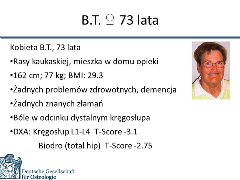 B.T. ♀ 73 lata Kobieta B.T., 73 lata Rasy kaukaskiej, mieszka w domu opieki 162 cm; 77 kg; BMI: 29.3 Żadnych problemów zdrowotnych, demencja Żadnych z