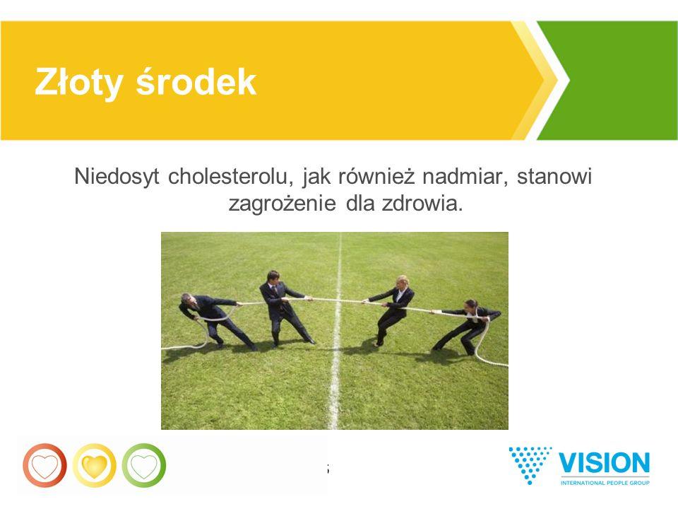 15 Złoty środek Niedosyt cholesterolu, jak również nadmiar, stanowi zagrożenie dla zdrowia.