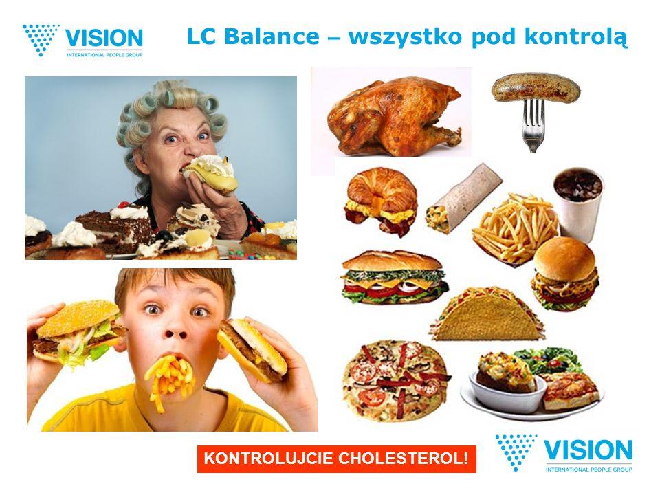 LC Balance – wszystko pod kontrolą KONTROLUJCIE CHOLESTEROL!