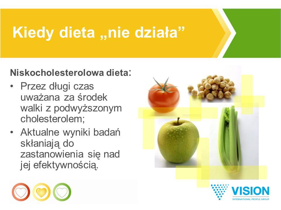 20 Niskocholesterolowa dieta : Przez długi czas uważana za środek walki z podwyższonym cholesterolem ; Aktualne wyniki badań skłaniają do zastanowienia się nad jej efektywnością.