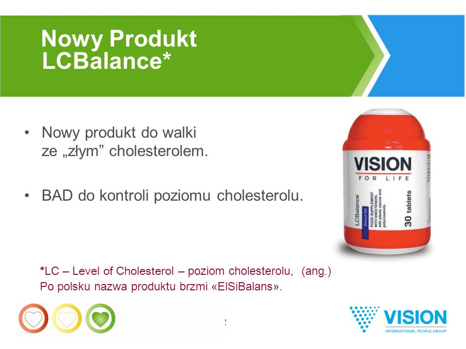 "22 Nowy Produkt LCBalance* Nowy produkt do walki ze ""złym cholesterolem."