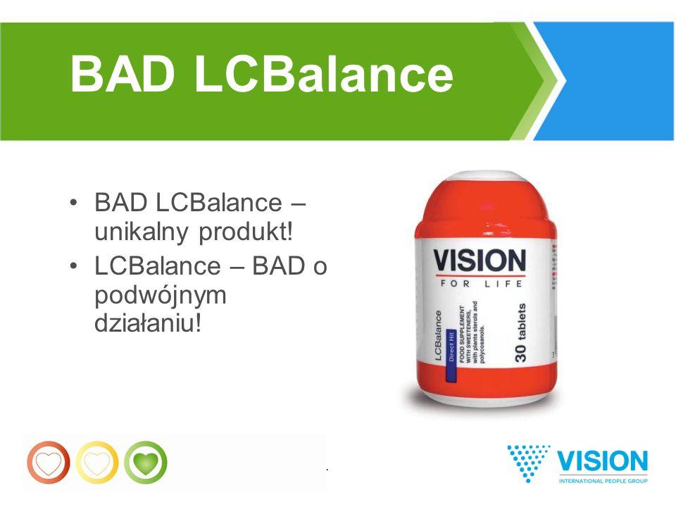 24 BAD LCBalance – unikalny produkt ! LCBalance – BAD o podwójnym działaniu ! BAD LCBalance