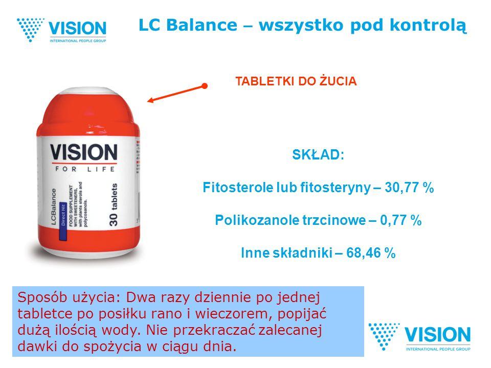 LC Balance – wszystko pod kontrolą SKŁAD: Fitosterole lub fitosteryny – 30,77 % Polikozanole trzcinowe – 0,77 % Inne składniki – 68,46 % TABLETKI DO ŻUCIA Sposób użycia: Dwa razy dziennie po jednej tabletce po posiłku rano i wieczorem, popijać dużą ilością wody.