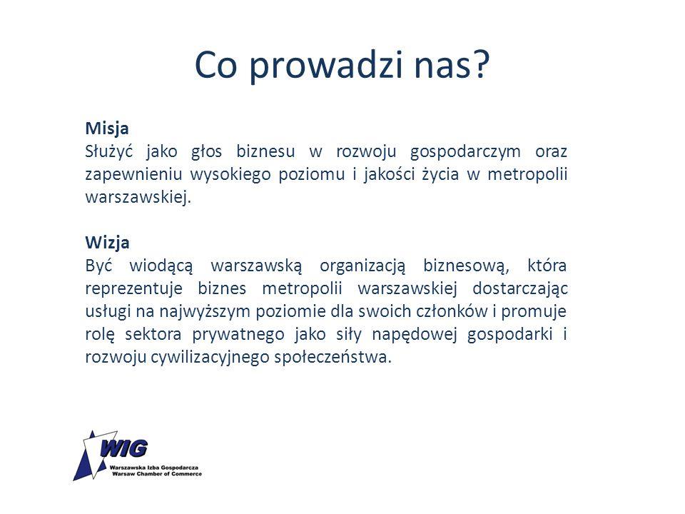 Co prowadzi nas? Misja Służyć jako głos biznesu w rozwoju gospodarczym oraz zapewnieniu wysokiego poziomu i jakości życia w metropolii warszawskiej. W