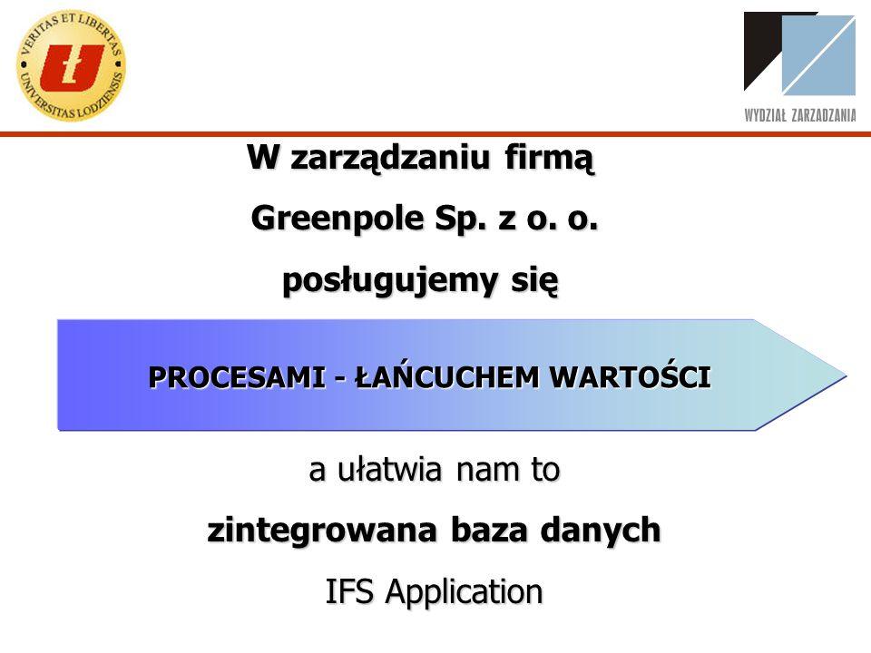 W zarządzaniu firmą Greenpole Sp. z o. o. Greenpole Sp.
