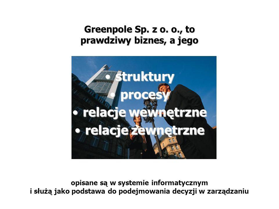 Greenpole Sp. z o.