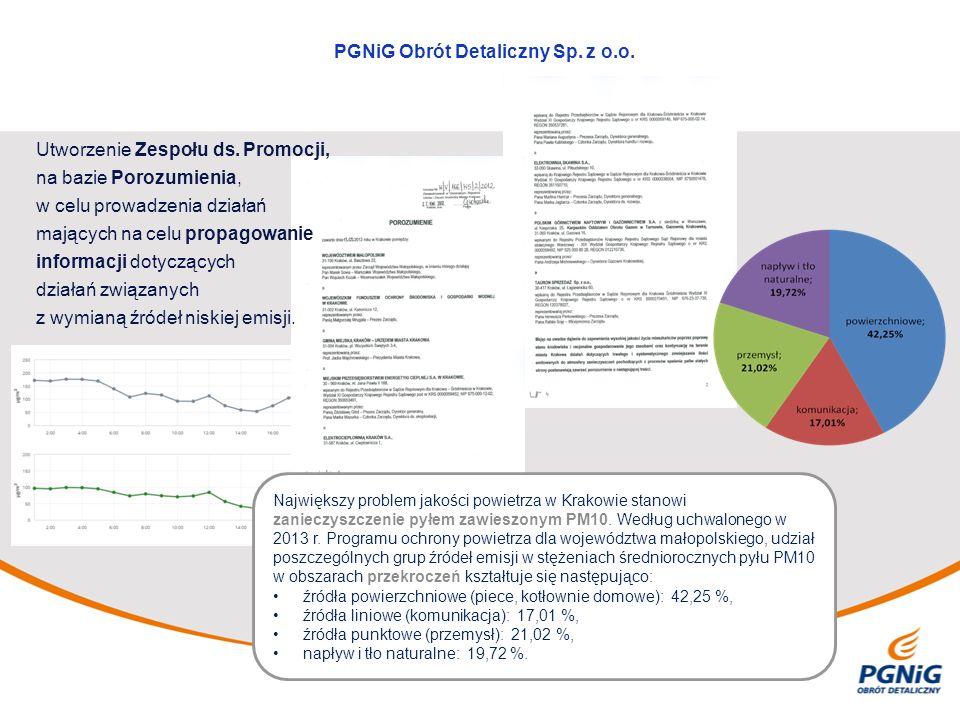 Utworzenie Zespołu ds. Promocji, na bazie Porozumienia, w celu prowadzenia działań mających na celu propagowanie informacji dotyczących działań związa