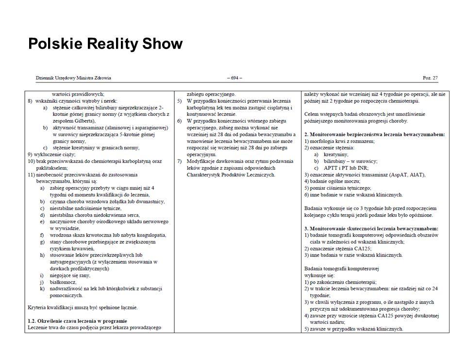 Polskie Reality Show