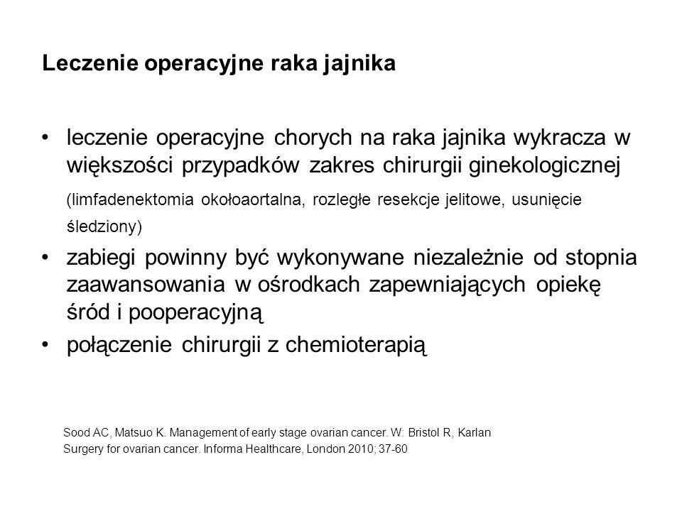 Leczenie operacyjne raka jajnika leczenie operacyjne chorych na raka jajnika wykracza w większości przypadków zakres chirurgii ginekologicznej (limfad