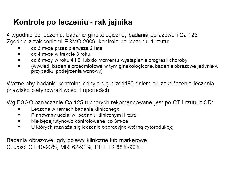 Kontrole po leczeniu - rak jajnika 4 tygodnie po leczeniu: badanie ginekologiczne, badania obrazowe i Ca 125 Zgodnie z zaleceniami ESMO 2009 kontrola