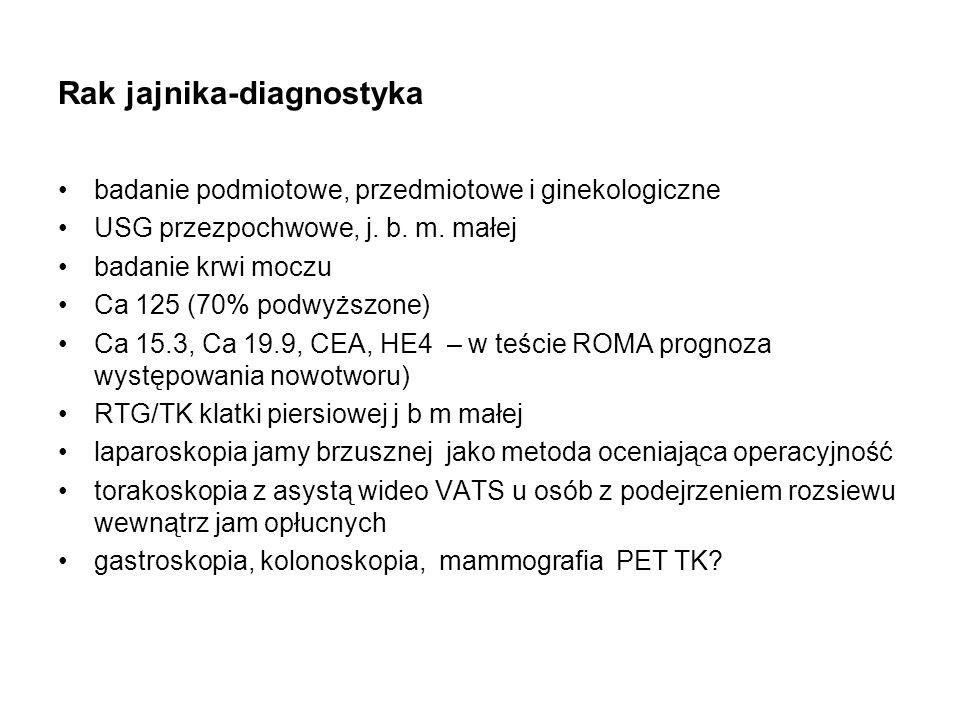 Rak jajnika-diagnostyka badanie podmiotowe, przedmiotowe i ginekologiczne USG przezpochwowe, j.