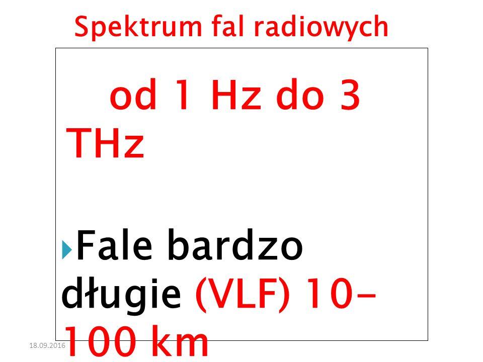18.09.2016 od 1 Hz do 3 THz  Fale bardzo długie (VLF) 10- 100 km  Fale długie (LF) 1-10 km  Fale średnie (MF) 100 m -1 km  Fale krótkie (HF) 10-100 m  Fale ultrakrótkie (VHF) 1-10 m  MIKROFALE od 300 MHz  Fale decymetrowe (UHF) 10-100 cm  Fale centymetrowe (SHF) 10-100 mm  Fale milimetrowe (EHF) 1-10 mm  Fale submilimetrowe (THF) 100 – 1000 nm Spektrum fal radiowych