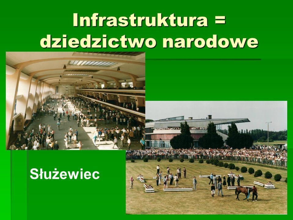 Infrastruktura = dziedzictwo narodowe Służewiec
