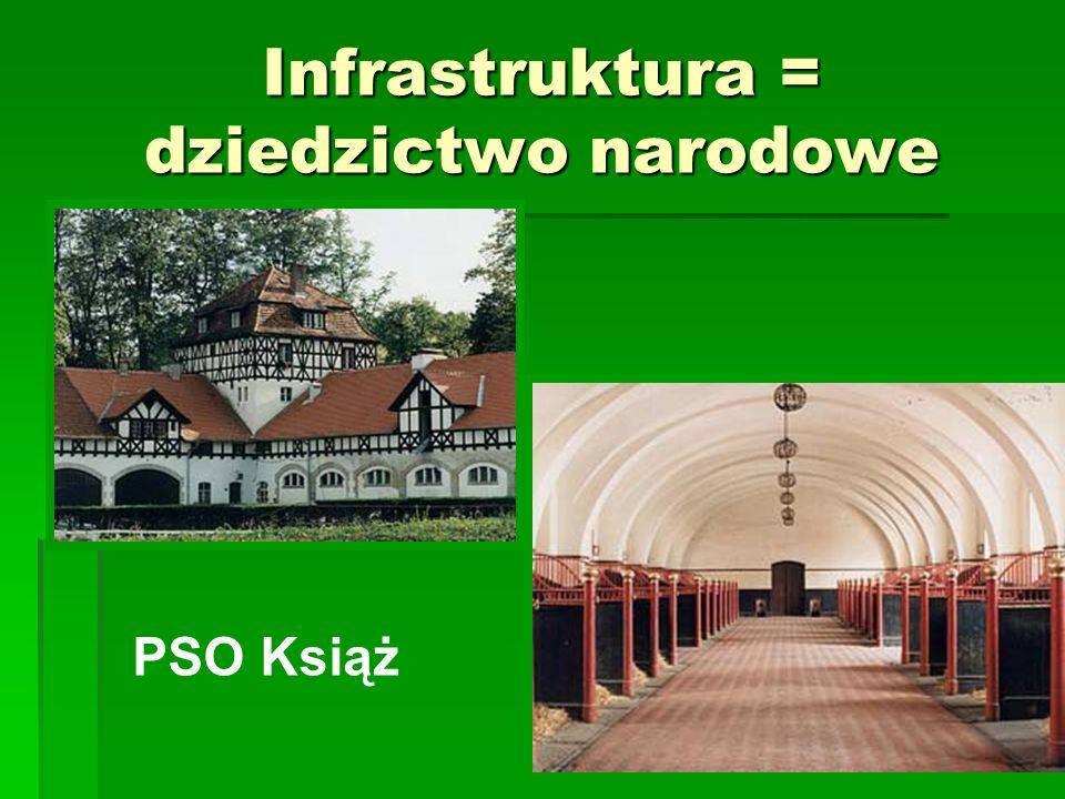 Infrastruktura = dziedzictwo narodowe PSO Książ