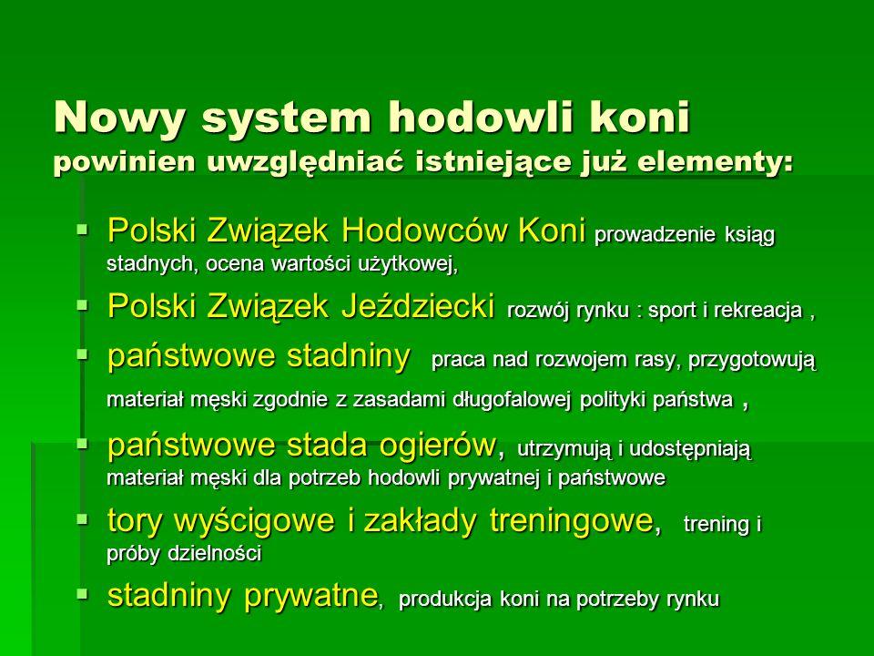Nowy system hodowli koni powinien uwzględniać istniejące już elementy:  Polski Związek Hodowców Koni prowadzenie ksiąg stadnych, ocena wartości użytkowej,  Polski Związek Jeździecki rozwój rynku : sport i rekreacja,  państwowe stadniny praca nad rozwojem rasy, przygotowują materiał męski zgodnie z zasadami długofalowej polityki państwa,  państwowe stada ogierów, utrzymują i udostępniają materiał męski dla potrzeb hodowli prywatnej i państwowe  tory wyścigowe i zakłady treningowe, trening i próby dzielności  stadniny prywatne, produkcja koni na potrzeby rynku