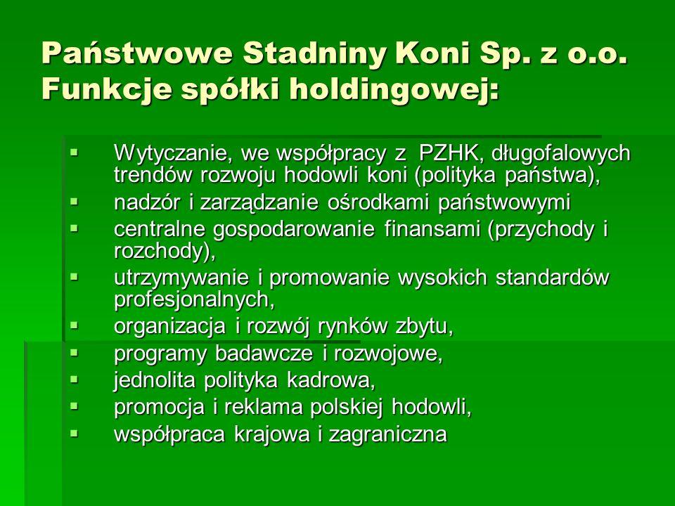 Państwowe Stadniny Koni Sp. z o.o.