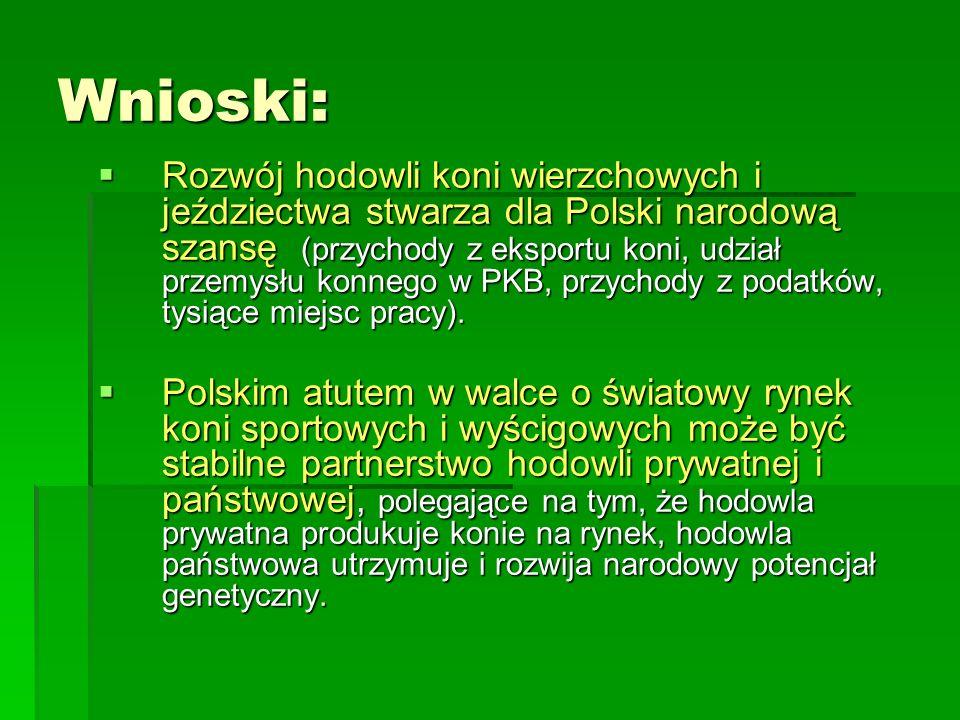Wnioski:  Rozwój hodowli koni wierzchowych i jeździectwa stwarza dla Polski narodową szansę (przychody z eksportu koni, udział przemysłu konnego w PKB, przychody z podatków, tysiące miejsc pracy).