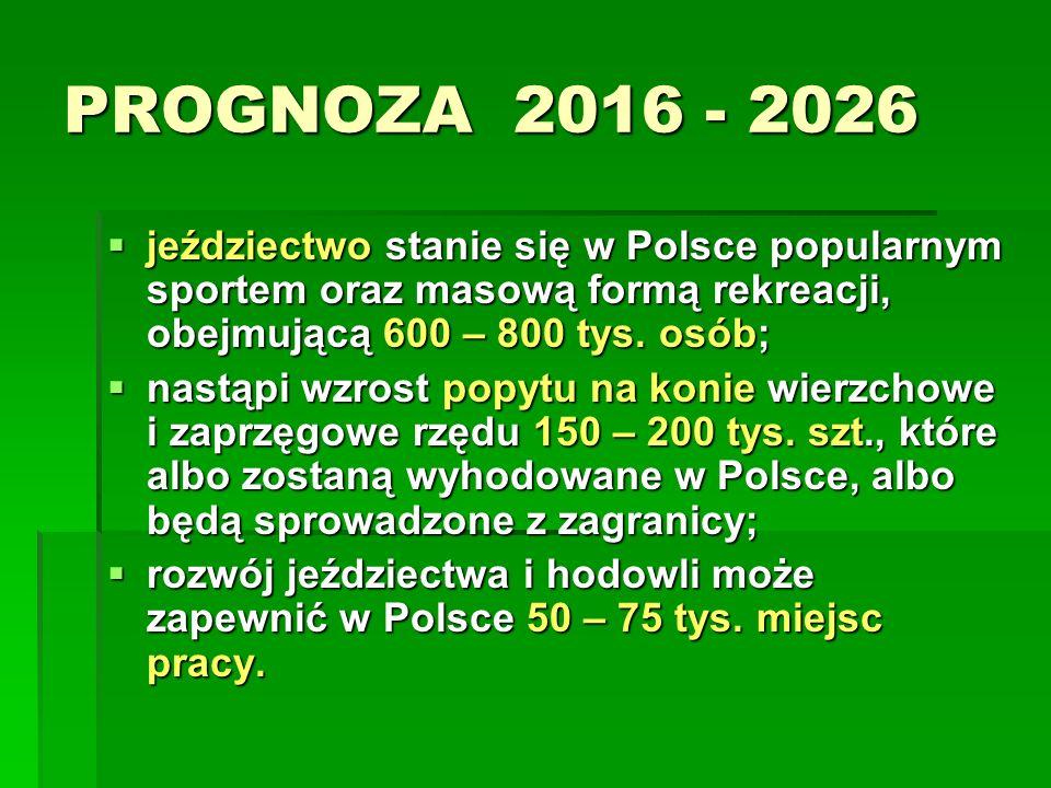 PROGNOZA 2016 - 2026  jeździectwo stanie się w Polsce popularnym sportem oraz masową formą rekreacji, obejmującą 600 – 800 tys.