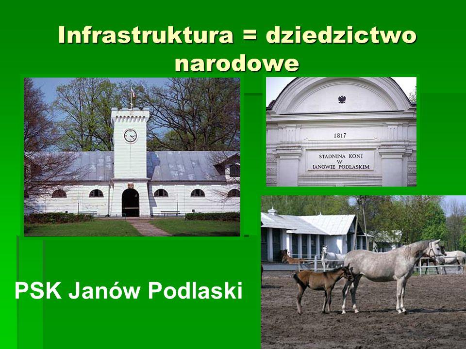 Infrastruktura = dziedzictwo narodowe PSK Janów Podlaski