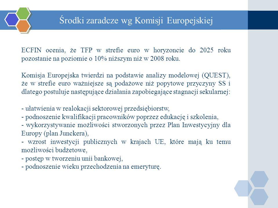 Sekularna stagnacja a sprawa polska Czy w Polsce jest nadwyżka oszczędności nad inwestycjami.