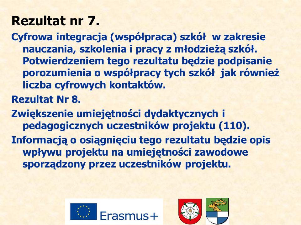 Rezultat nr 7. Cyfrowa integracja (współpraca) szkół w zakresie nauczania, szkolenia i pracy z młodzieżą szkół. Potwierdzeniem tego rezultatu będzie p