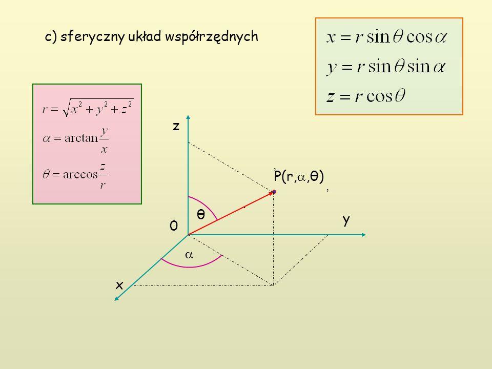 c) sferyczny układ współrzędnych 0 x y z P(r, ,θ)  θ,.