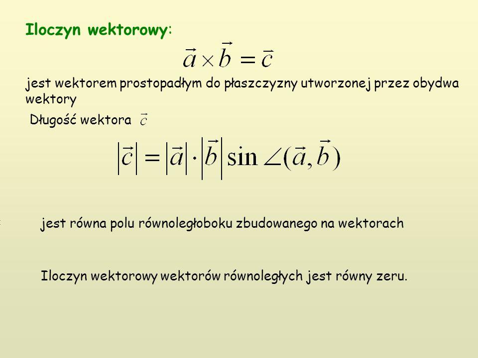 Iloczyn wektorowy: jest wektorem prostopadłym do płaszczyzny utworzonej przez obydwa wektory Długość wektora : jest równa polu równoległoboku zbudowan