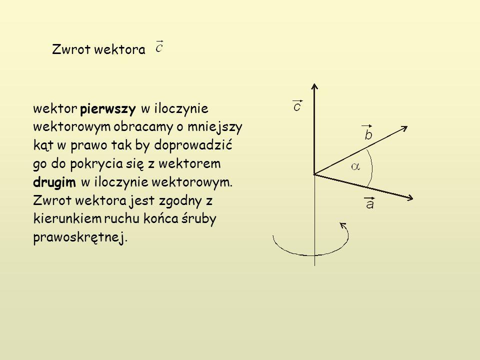 wektor pierwszy w iloczynie wektorowym obracamy o mniejszy kąt w prawo tak by doprowadzić go do pokrycia się z wektorem drugim w iloczynie wektorowym.