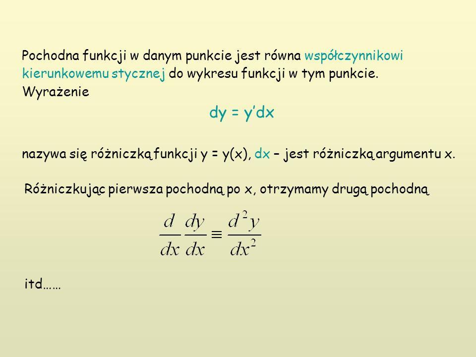 Pochodna funkcji w danym punkcie jest równa współczynnikowi kierunkowemu stycznej do wykresu funkcji w tym punkcie. Wyrażenie dy = y'dx nazywa się róż
