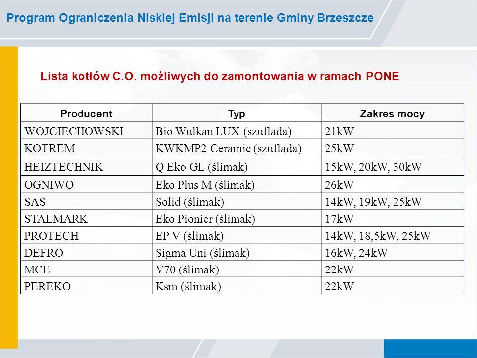 Program Ograniczenia Niskiej Emisji na terenie Gminy Brzeszcze Lista kotłów C.O. możliwych do zamontowania w ramach PONE ProducentTypZakres mocy WOJCI
