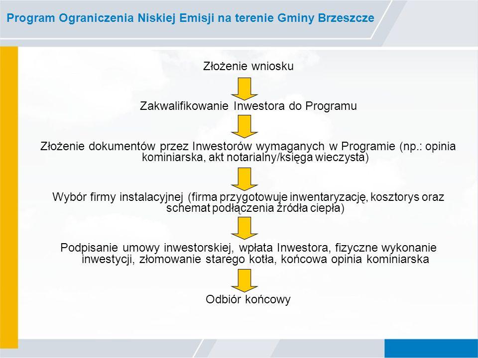 Program Ograniczenia Niskiej Emisji na terenie Gminy Brzeszcze Złożenie wniosku Zakwalifikowanie Inwestora do Programu Złożenie dokumentów przez Inwes