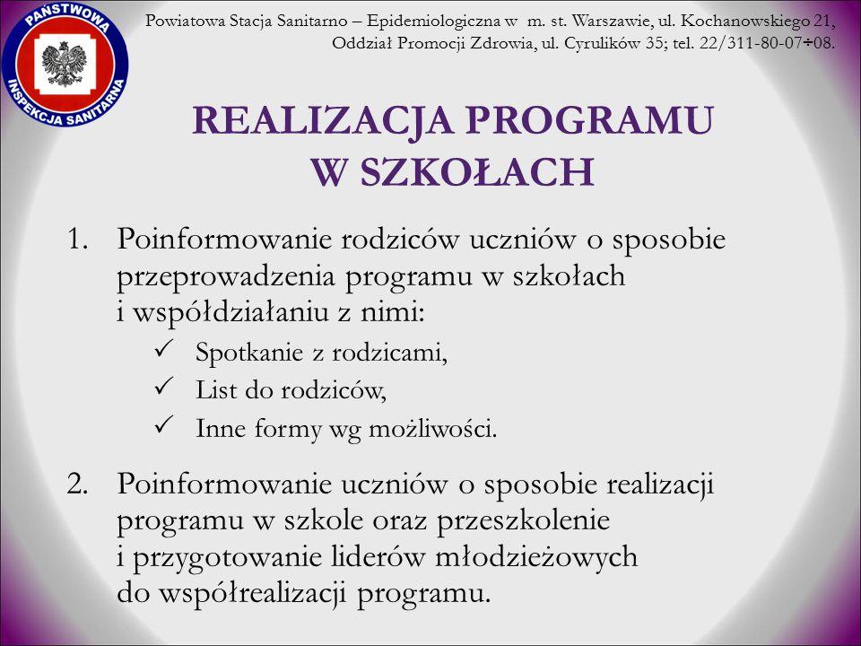 REALIZACJA PROGRAMU W SZKOŁACH 1.Poinformowanie rodziców uczniów o sposobie przeprowadzenia programu w szkołach i współdziałaniu z nimi:  Spotkanie z